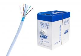 FTP VEOS cat6 pullbox obsht